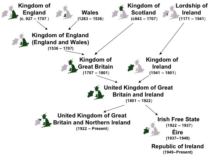 The complex relationships between the states of the British Isles from 927 to the present (Wikimedia Commons)