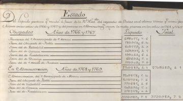 The Public Archive: The Gálvez Visita of 1765